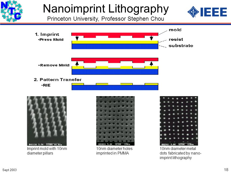 Sept 2003 18 Nanoimprint Lithography Princeton University, Professor Stephen Chou Imprint mold with 10nm diameter pillars 10nm diameter holes imprinted in PMMA 10nm diameter metal dots fabricated by nano- imprint lithography