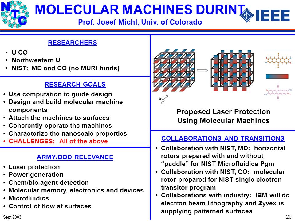 Sept 2003 20 RESEARCHERS U CO Northwestern U NIST: MD and CO (no MURI funds) MOLECULAR MACHINES DURINT Prof.