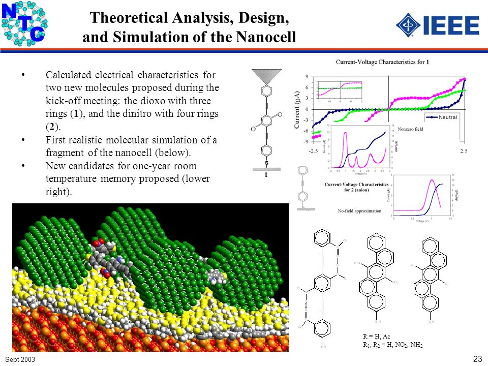 Sept 2003 23 Theoretical Analysis, Design, and Simulation of the Nanocell Calculated electrical characteristics for two new molecules proposed during