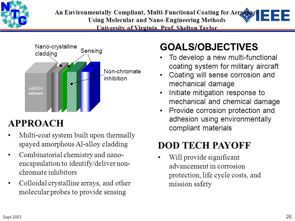 Sept 2003 26 An Environmentally Compliant, Multi-Functional Coating for Aerospace Using Molecular and Nano-Engineering Methods University of Virginia, Prof.