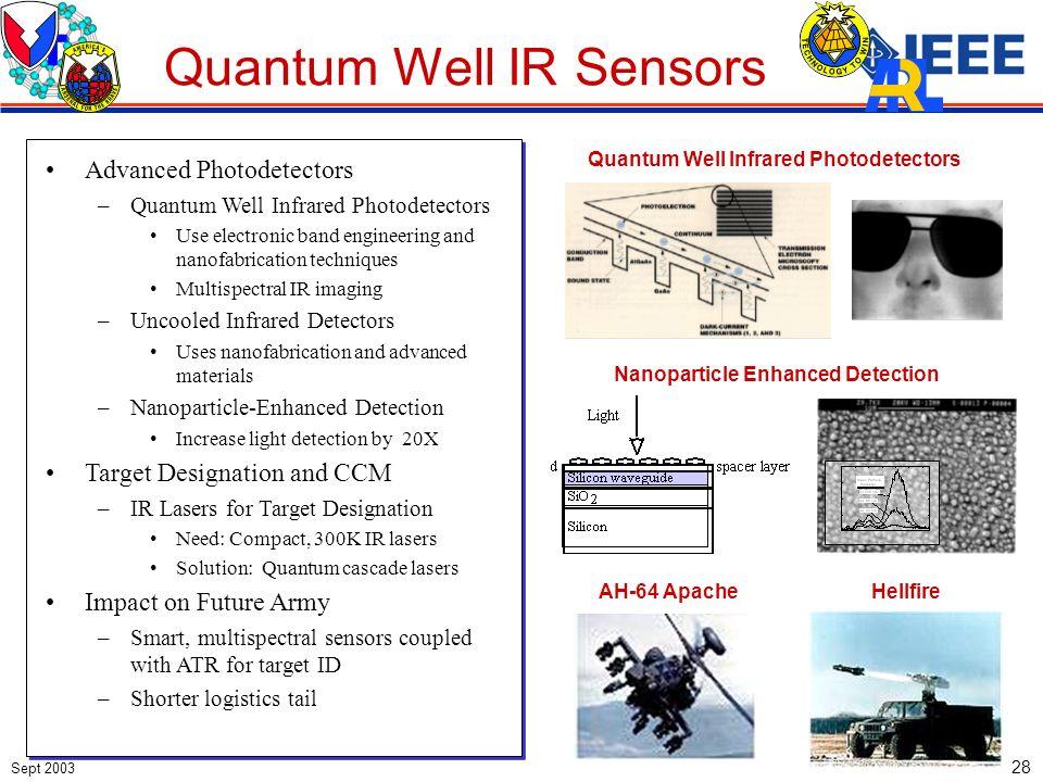 Sept 2003 28 Quantum Well IR Sensors Advanced Photodetectors –Quantum Well Infrared Photodetectors Use electronic band engineering and nanofabrication