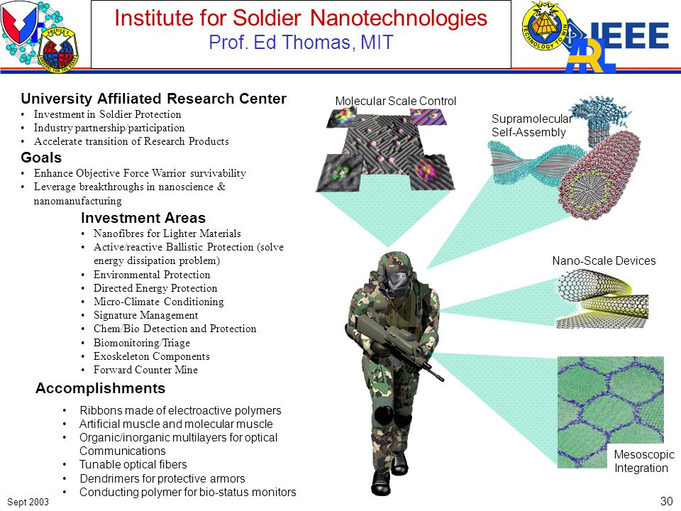 Sept 2003 30 Institute for Soldier Nanotechnologies Prof. Ed Thomas, MIT Investment Areas Nanofibres for Lighter Materials Active/reactive Ballistic P