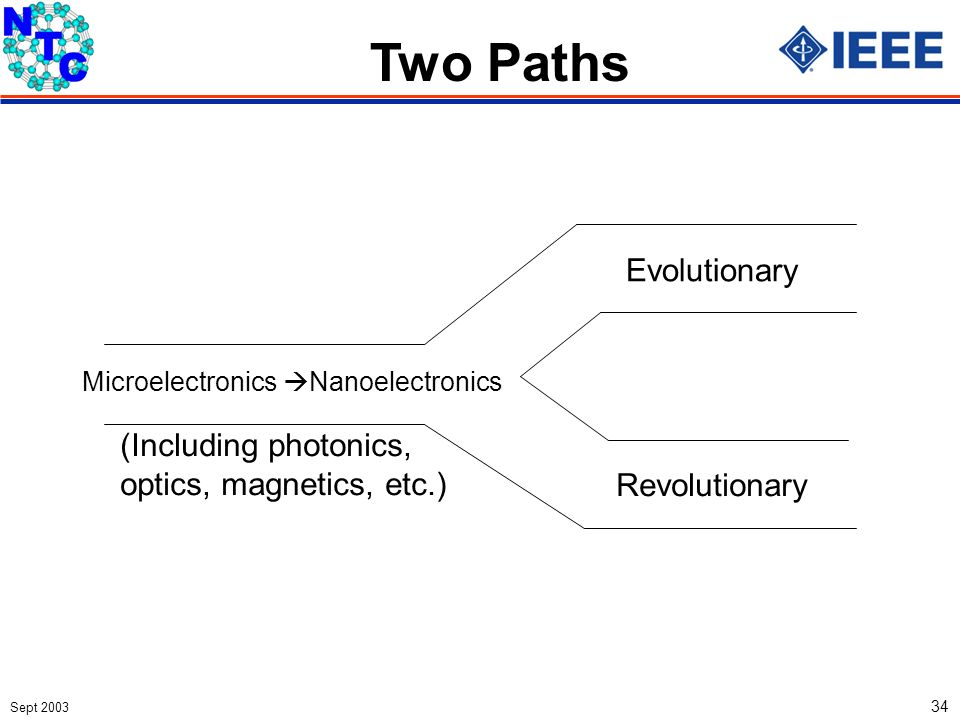 Sept 2003 34 Microelectronics Nanoelectronics Evolutionary Revolutionary Two Paths (Including photonics, optics, magnetics, etc.)