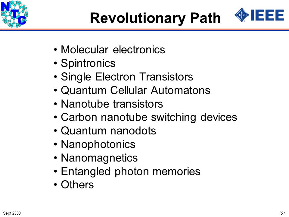 Sept 2003 37 Revolutionary Path Molecular electronics Spintronics Single Electron Transistors Quantum Cellular Automatons Nanotube transistors Carbon nanotube switching devices Quantum nanodots Nanophotonics Nanomagnetics Entangled photon memories Others