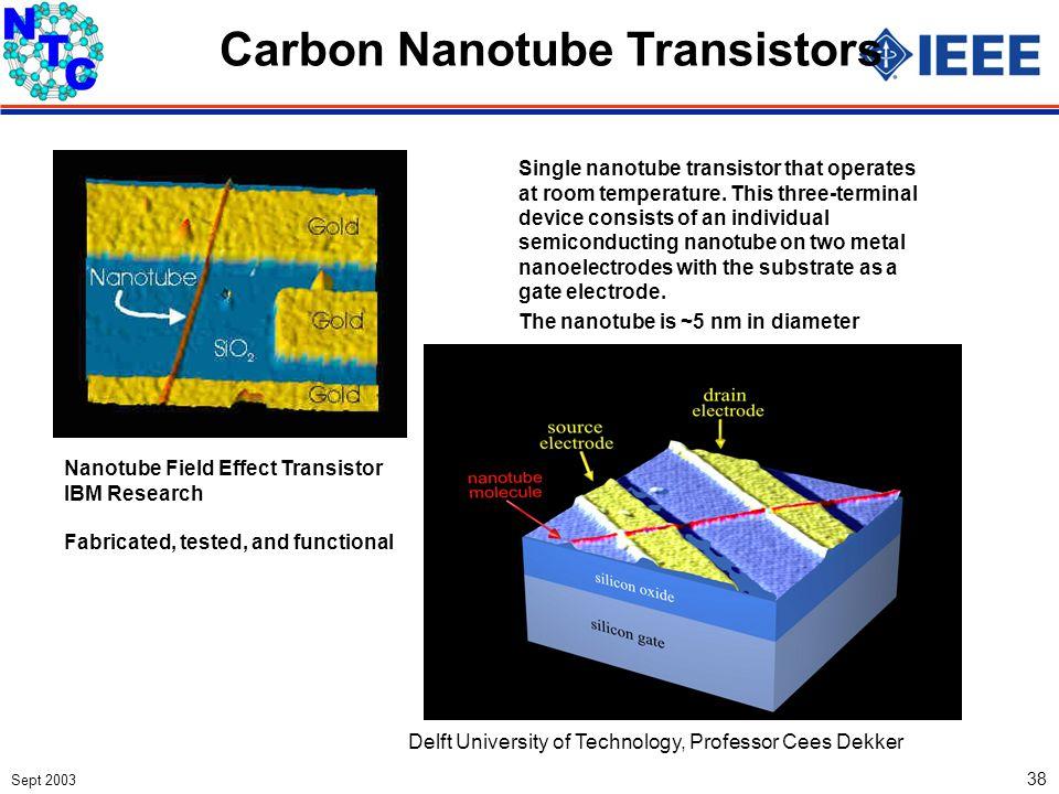 Sept 2003 38 Carbon Nanotube Transistors Single nanotube transistor that operates at room temperature. This three-terminal device consists of an indiv