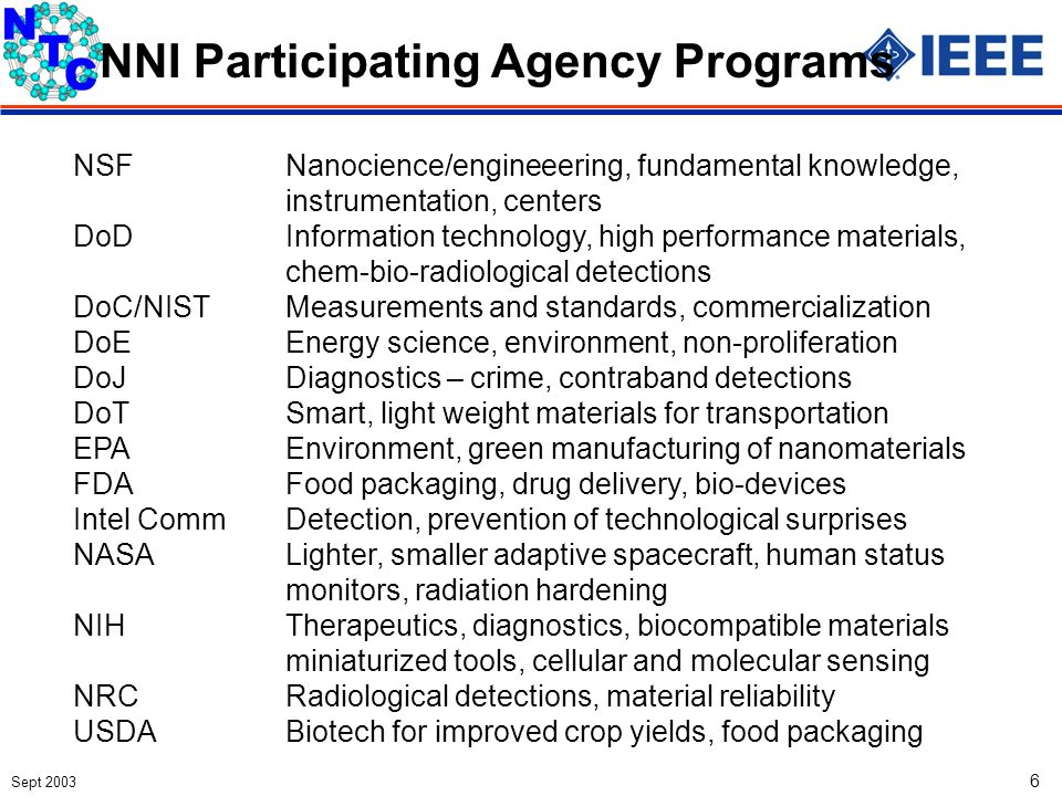Sept 2003 6 NNI Participating Agency Programs NSFNanocience/engineeering, fundamental knowledge, instrumentation, centers DoDInformation technology, high performance materials, chem-bio-radiological detections DoC/NISTMeasurements and standards, commercialization DoEEnergy science, environment, non-proliferation DoJDiagnostics – crime, contraband detections DoTSmart, light weight materials for transportation EPAEnvironment, green manufacturing of nanomaterials FDAFood packaging, drug delivery, bio-devices Intel CommDetection, prevention of technological surprises NASALighter, smaller adaptive spacecraft, human status monitors, radiation hardening NIHTherapeutics, diagnostics, biocompatible materials miniaturized tools, cellular and molecular sensing NRCRadiological detections, material reliability USDABiotech for improved crop yields, food packaging