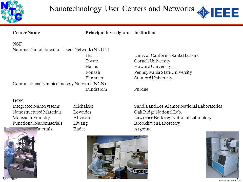 Sept 2003 9 Center NamePrincipal InvestigatorInstitution NSF National Nanofabrication Users Network (NNUN) HuUniv. of California Santa Barbara TiwariC