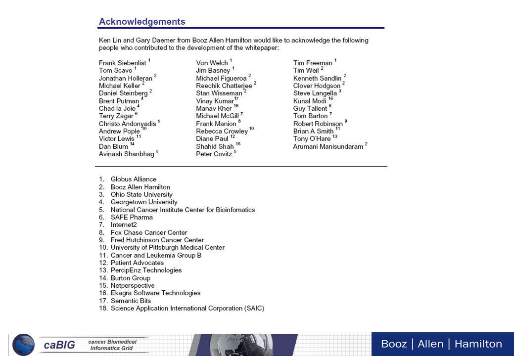 15 Tech Day VI Federated Authentication Scenarios Non-caGrid Certificate.