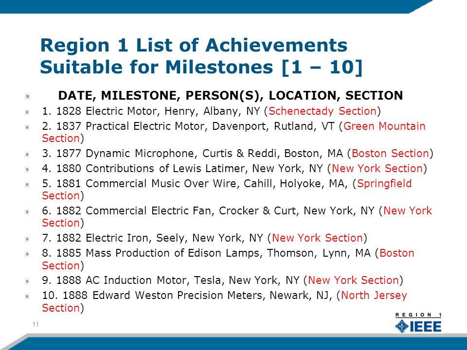 Region 1 List of Achievements Suitable for Milestones [1 – 10] DATE, MILESTONE, PERSON(S), LOCATION, SECTION 1.