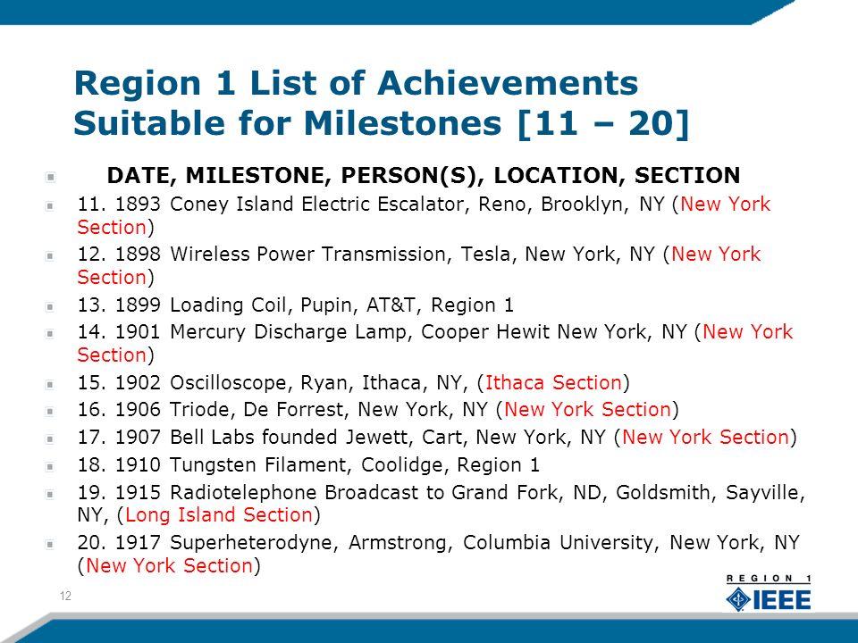 Region 1 List of Achievements Suitable for Milestones [11 – 20] DATE, MILESTONE, PERSON(S), LOCATION, SECTION 11.