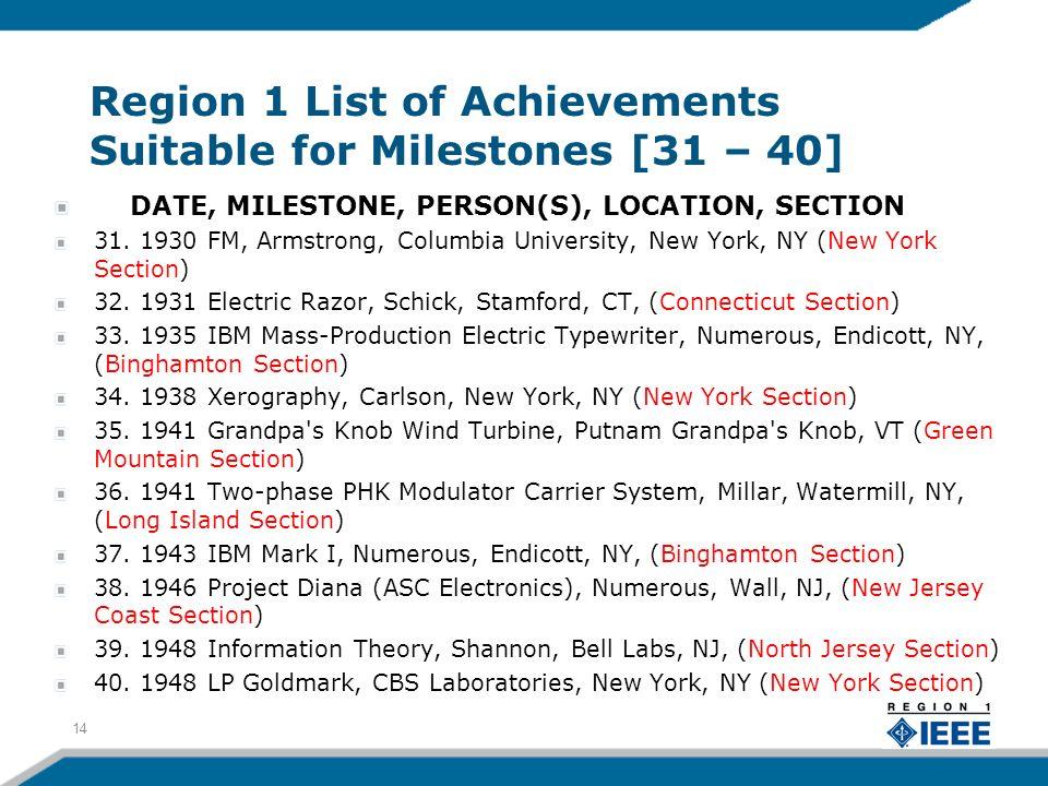 Region 1 List of Achievements Suitable for Milestones [31 – 40] DATE, MILESTONE, PERSON(S), LOCATION, SECTION 31.