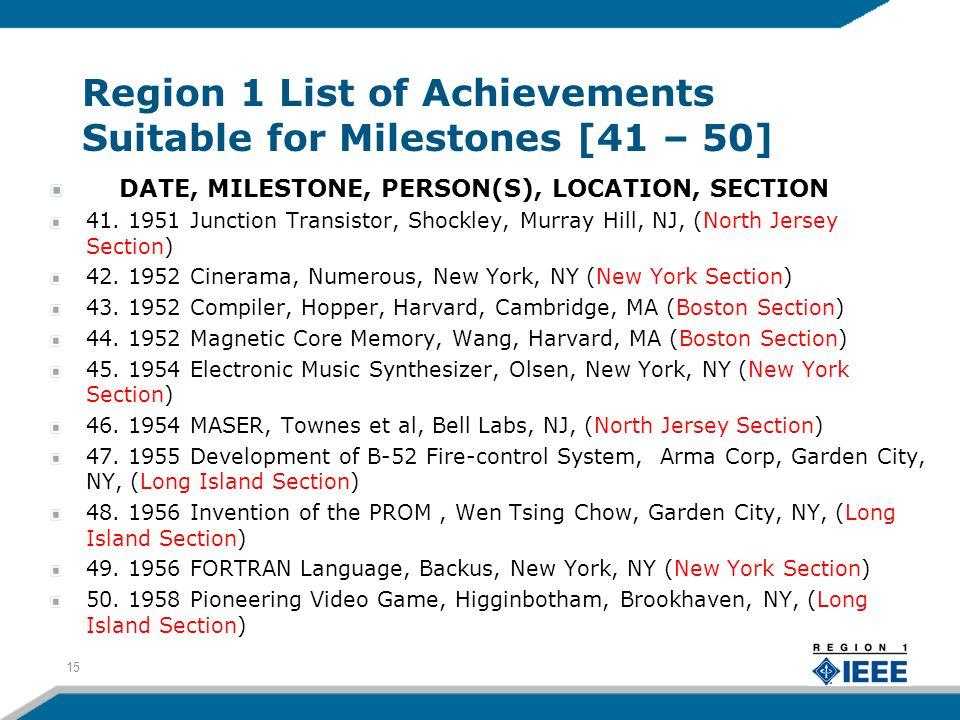 Region 1 List of Achievements Suitable for Milestones [41 – 50] DATE, MILESTONE, PERSON(S), LOCATION, SECTION 41.
