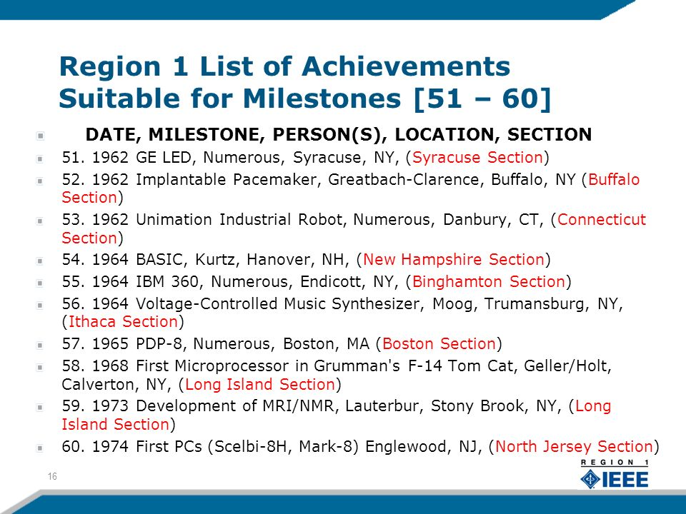 Region 1 List of Achievements Suitable for Milestones [51 – 60] DATE, MILESTONE, PERSON(S), LOCATION, SECTION 51. 1962 GE LED, Numerous, Syracuse, NY,