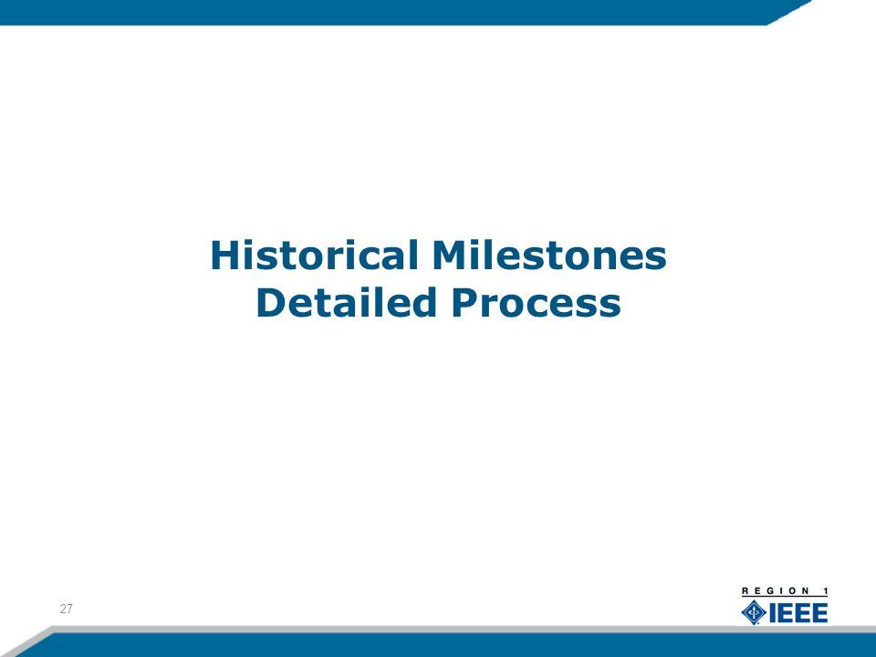 Historical Milestones Detailed Process 27