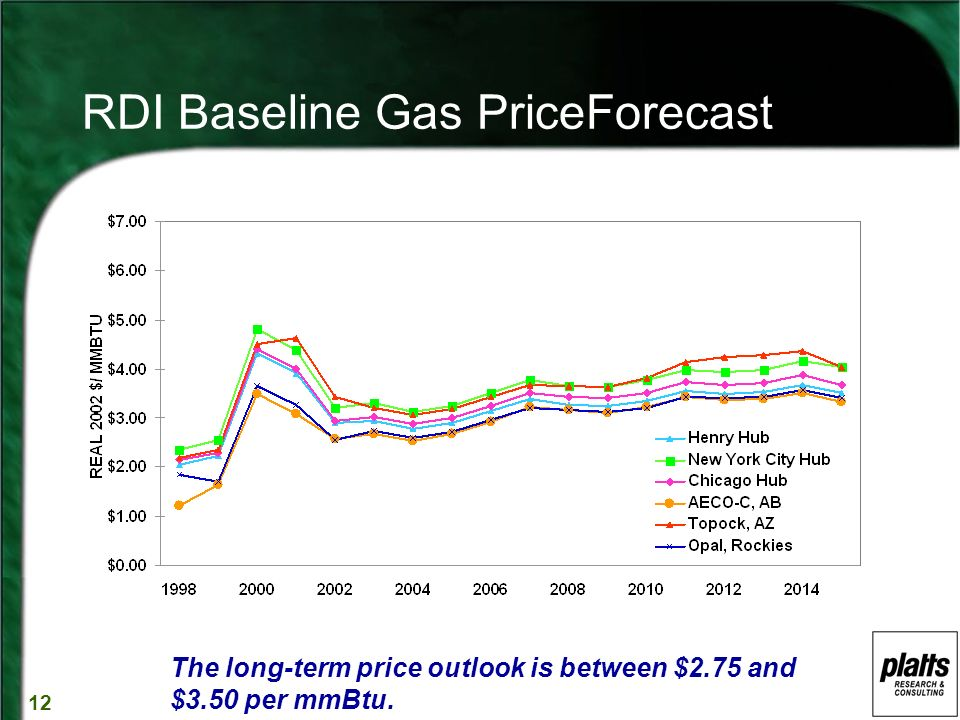12 RDI Baseline Gas PriceForecast The long-term price outlook is between $2.75 and $3.50 per mmBtu.