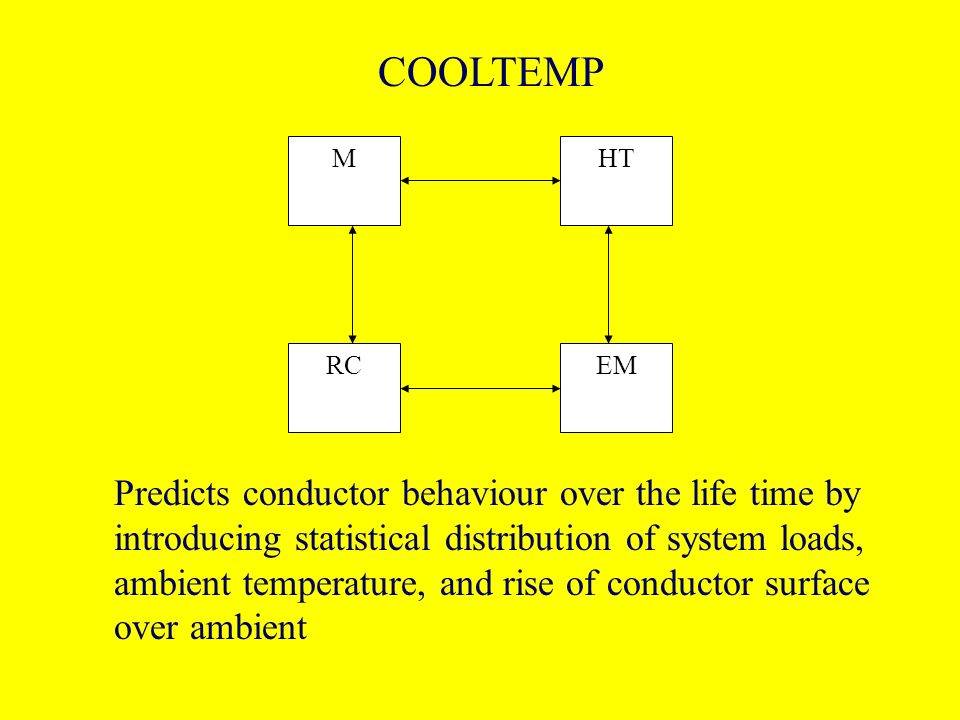 MHT EMRC Predicts conductor behaviour over the life time by introducing statistical distribution of system loads, ambient temperature, and rise of con