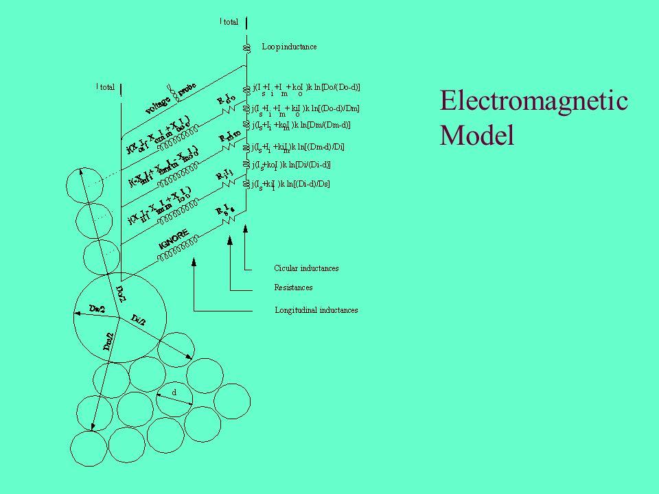 Electromagnetic Model