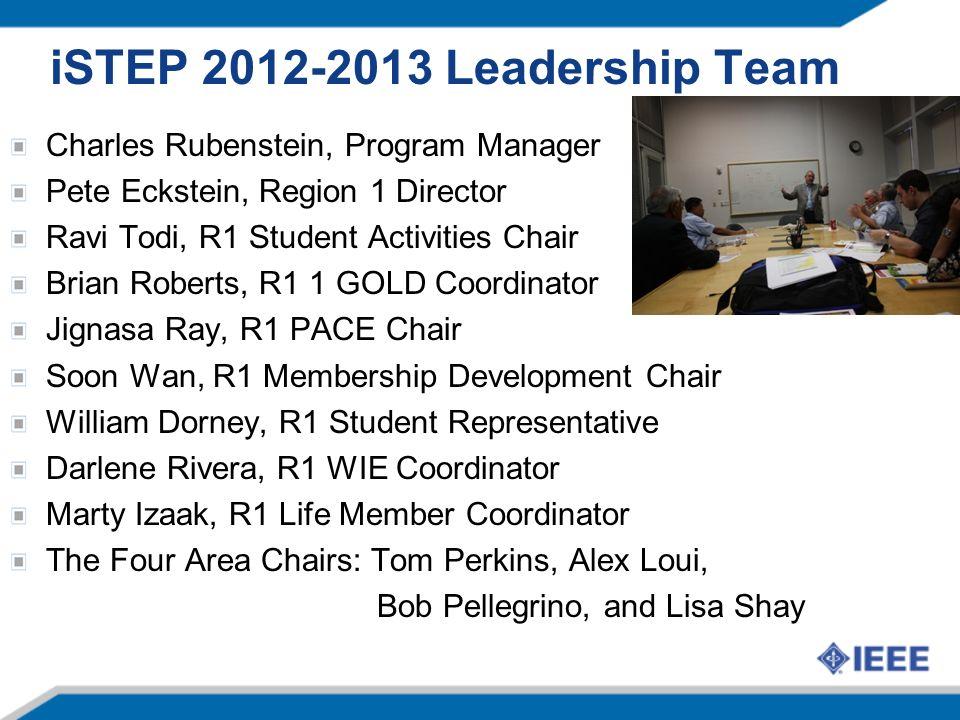 iSTEP 2012-2013 Leadership Team Charles Rubenstein, Program Manager Pete Eckstein, Region 1 Director Ravi Todi, R1 Student Activities Chair Brian Robe