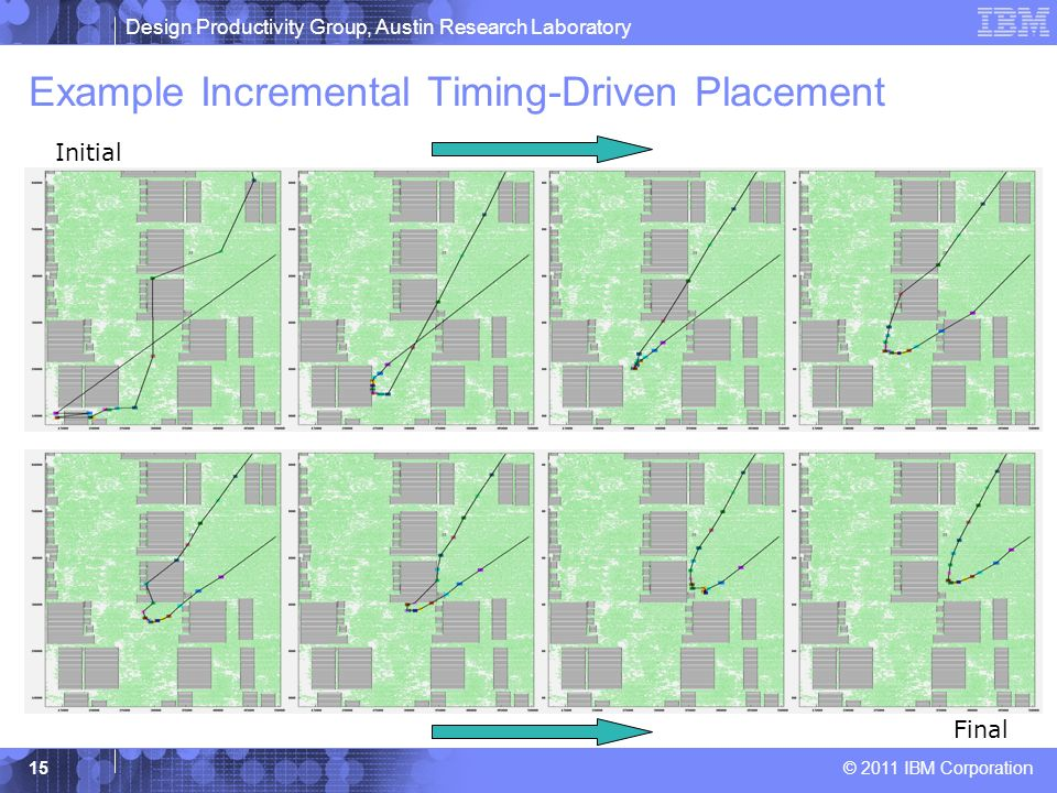 Design Productivity Group, Austin Research Laboratory © 2011 IBM Corporation Example Incremental Timing-Driven Placement 15 Initial Final