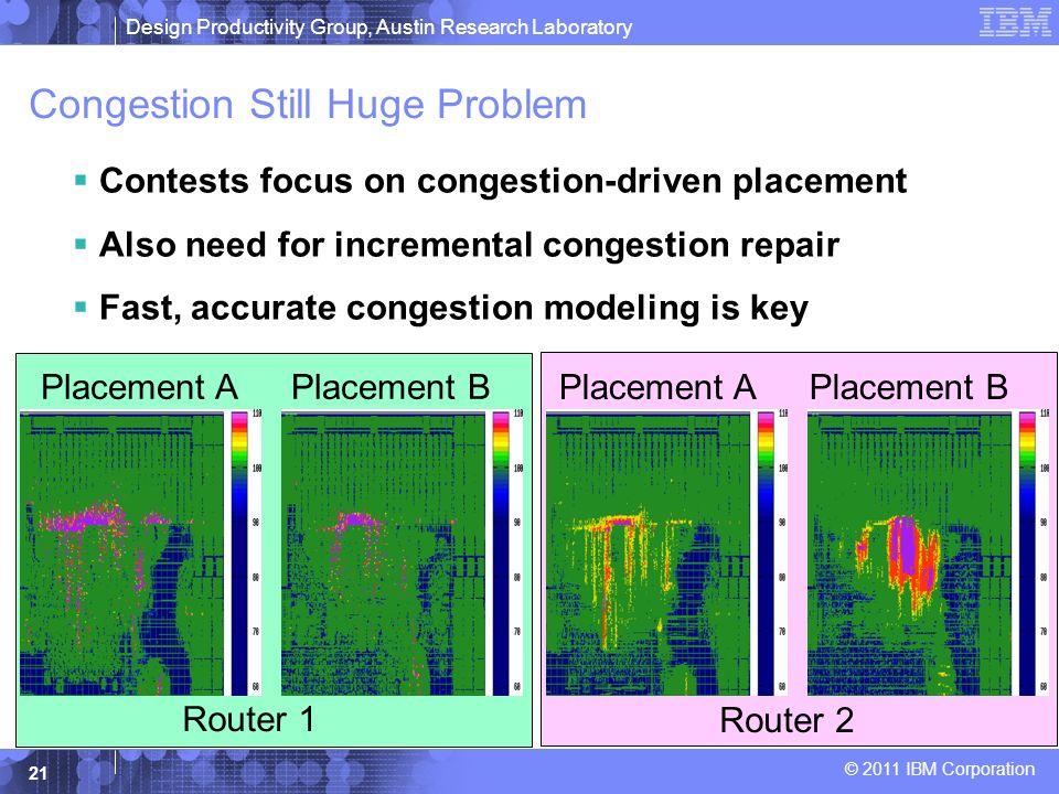 Design Productivity Group, Austin Research Laboratory © 2011 IBM Corporation Congestion Still Huge Problem Contests focus on congestion-driven placeme