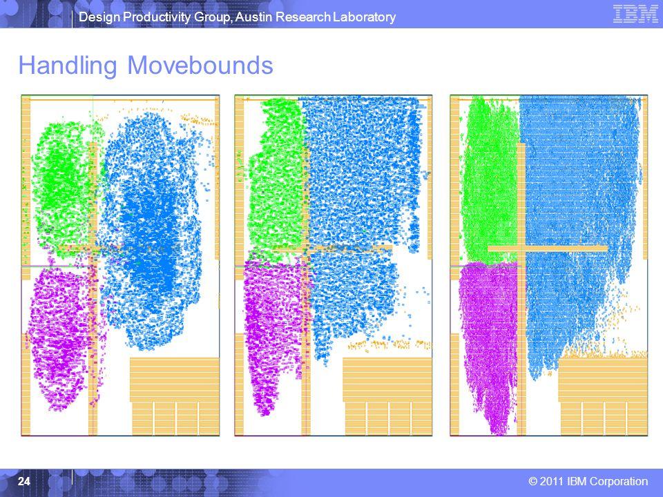 Design Productivity Group, Austin Research Laboratory © 2011 IBM Corporation 24 Handling Movebounds