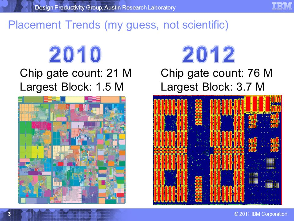 Design Productivity Group, Austin Research Laboratory © 2011 IBM Corporation Placement Trends (my guess, not scientific) 3 Chip gate count: 21 M Large