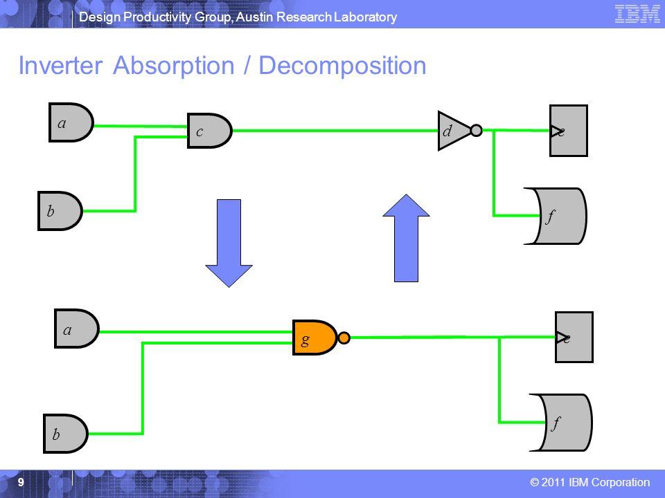 Design Productivity Group, Austin Research Laboratory © 2011 IBM Corporation 9 Inverter Absorption / Decomposition b f e c a d b f e a g