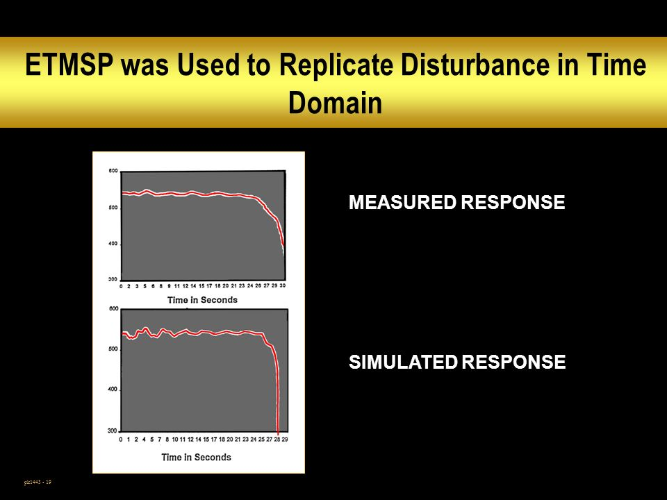 pk1443 - 19 ETMSP was Used to Replicate Disturbance in Time Domain MEASURED RESPONSE SIMULATED RESPONSE