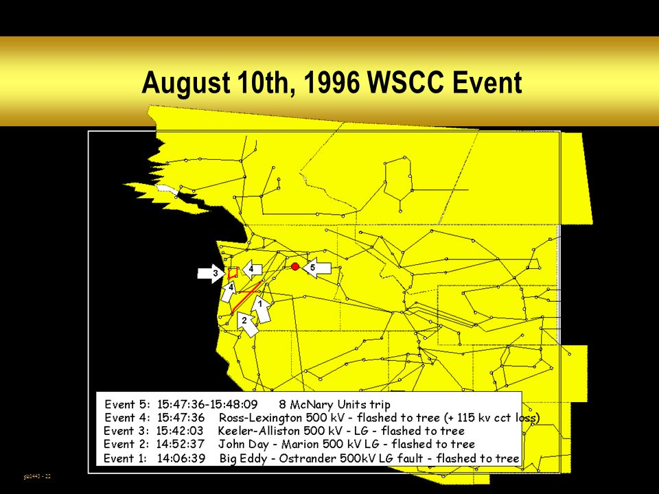 pk1443 - 22 August 10th, 1996 WSCC Event