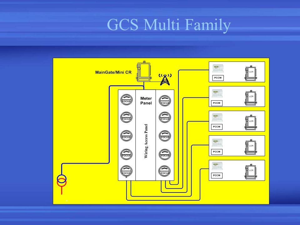 GCS Multi Family -