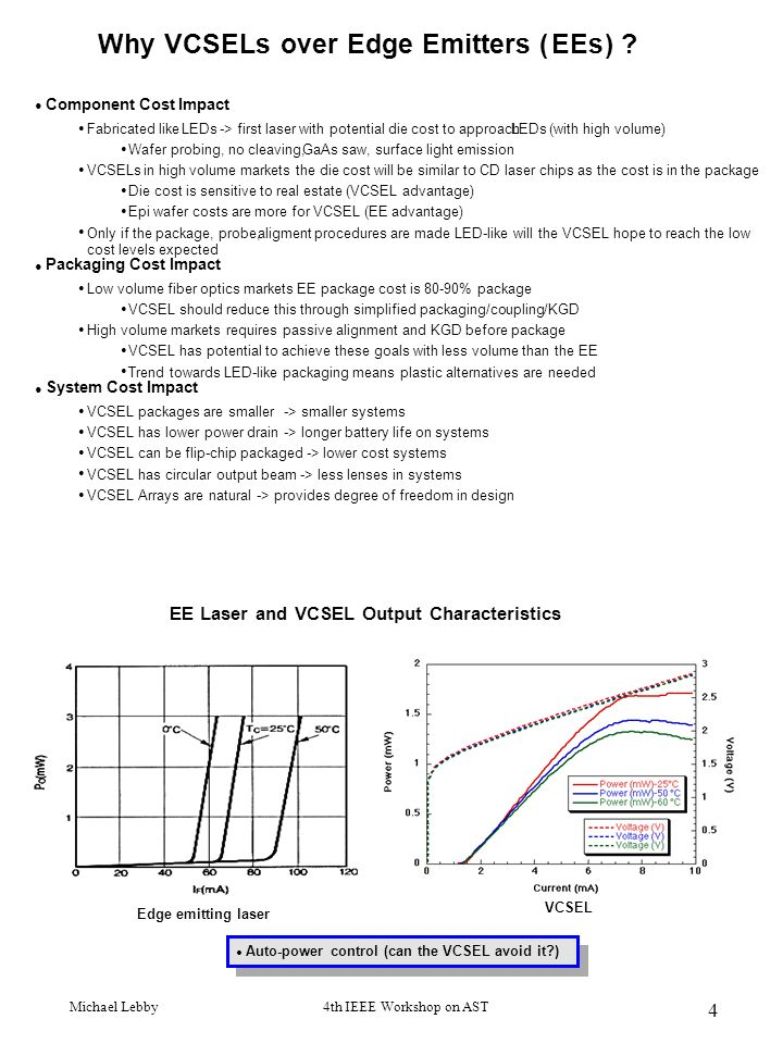 Michael Lebby4th IEEE Workshop on AST 4 Why VCSELs over Edge Emitters (EEs) ? Component Cost Impact Fabricated like LEDs -> first laser with potential