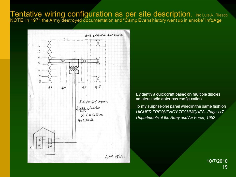 10/7/2010 19 Tentative wiring configuration as per site description. Ing Luis A. Riesco NOTE: In 1971 the Army destroyed documentation and Camp Evans