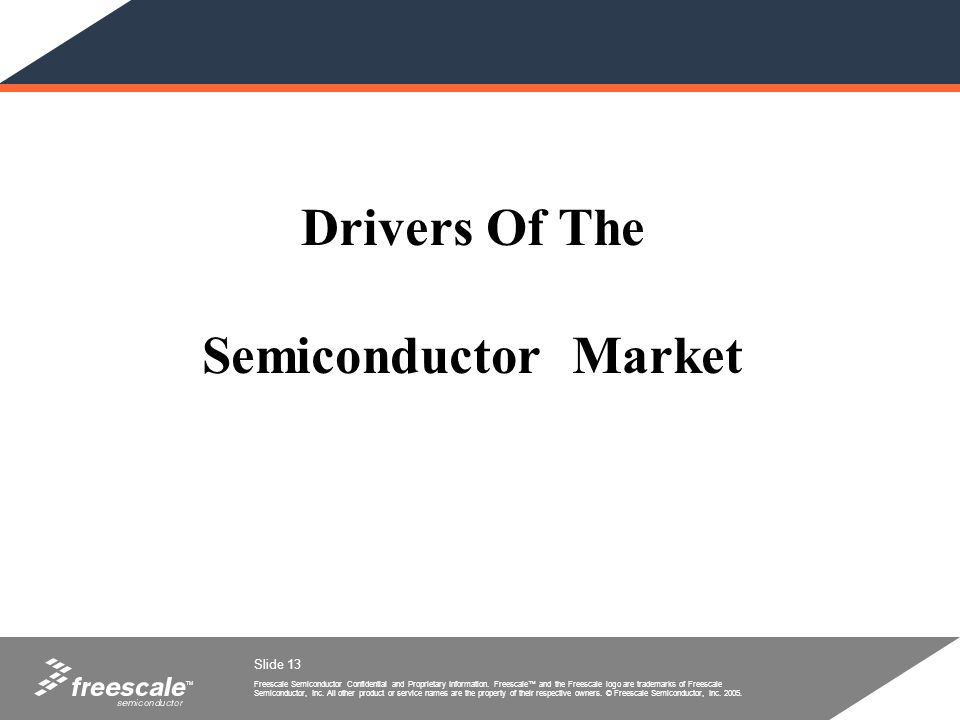 TM Freescale Semiconductor Confidential and Proprietary Information.