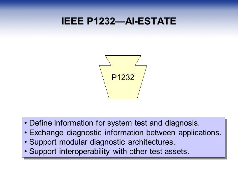 IEEE P1232AI-ESTATE P1232 Define information for system test and diagnosis.
