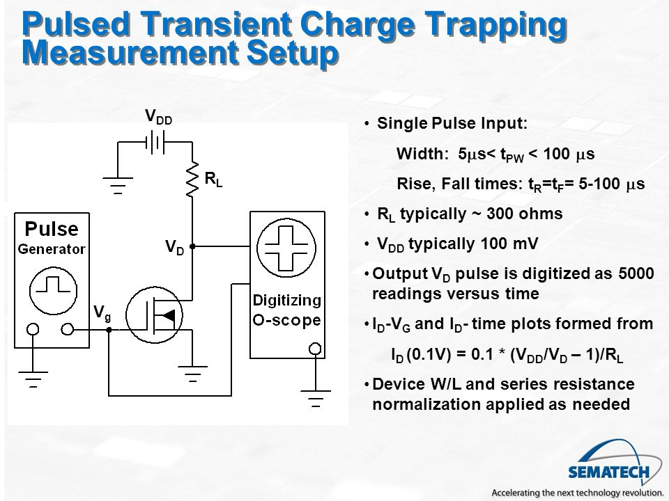 RLRL V DD VDVD VgVg Pulsed Transient Charge Trapping Measurement Setup Single Pulse Input: Width: 5 s< t PW < 100 s Rise, Fall times: t R =t F = 5-100 s R L typically ~ 300 ohms V DD typically 100 mV Output V D pulse is digitized as 5000 readings versus time I D -V G and I D - time plots formed from I D (0.1V) = 0.1 * (V DD /V D – 1)/R L Device W/L and series resistance normalization applied as needed
