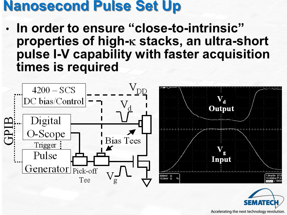 Nanosecond Pulse Set Up In order to ensure close-to-intrinsic properties of high- stacks, an ultra-short pulse I-V capability with faster acquisition times is required