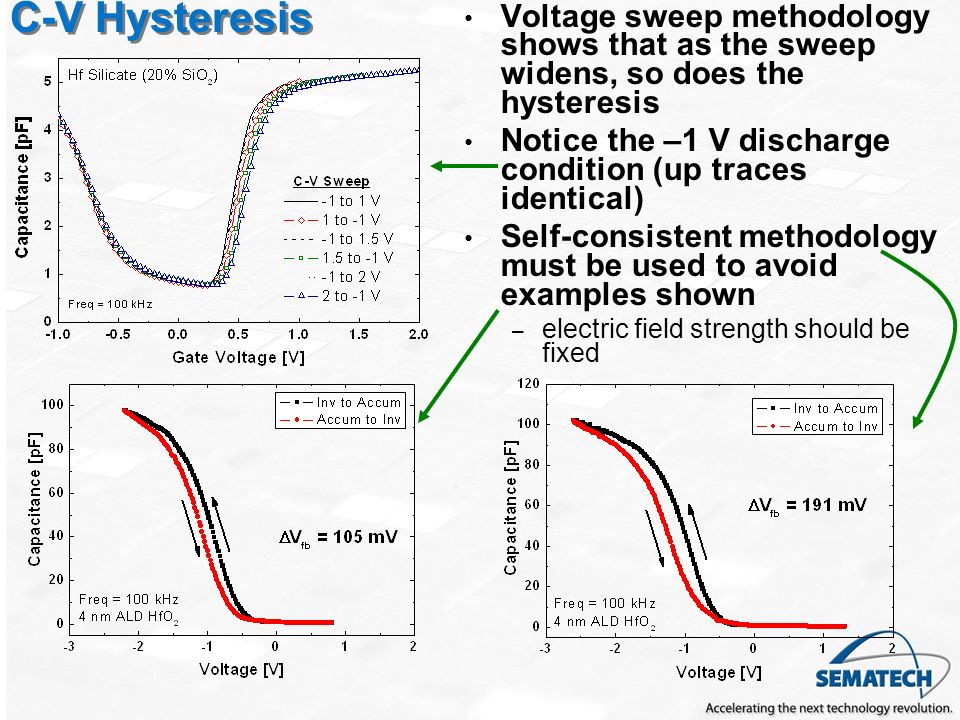 C-V Hysteresis Voltage sweep methodology shows that as the sweep widens, so does the hysteresis Notice the –1 V discharge condition (up traces identical) Self-consistent methodology must be used to avoid examples shown – electric field strength should be fixed