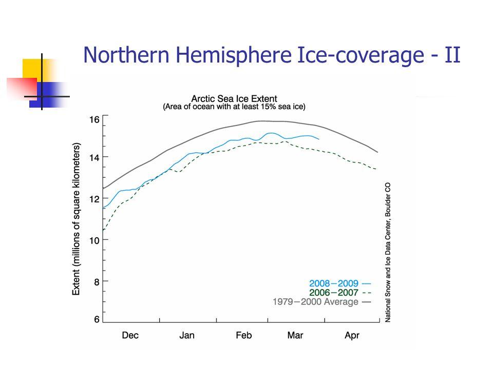 Northern Hemisphere Ice-coverage - II