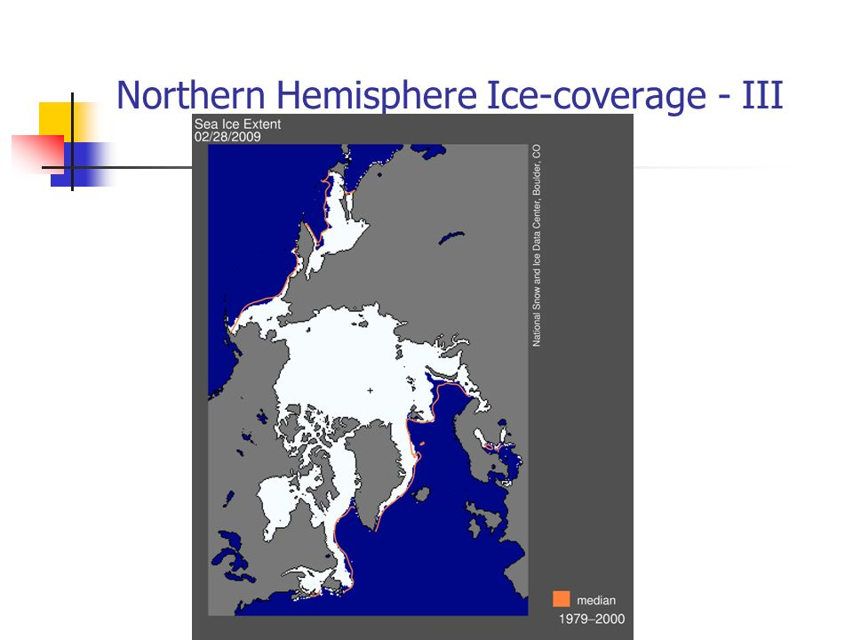 Northern Hemisphere Ice-coverage - III
