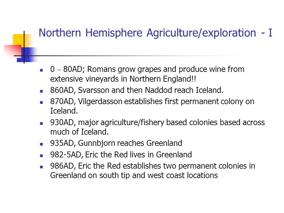 Northern Hemisphere Agriculture/exploration - I 0 – 80AD; Romans grow grapes and produce wine from extensive vineyards in Northern England!! 860AD, Sv