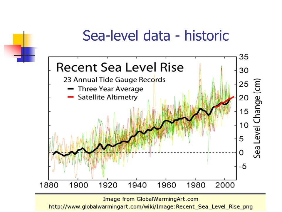 Sea-level data - historic