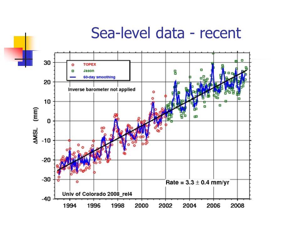 Sea-level data - recent