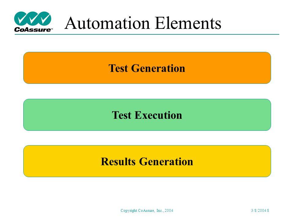 Copyright CoAssure, Inc., 20043/8/2004 8 Automation Elements Test Generation Test Execution Results Generation