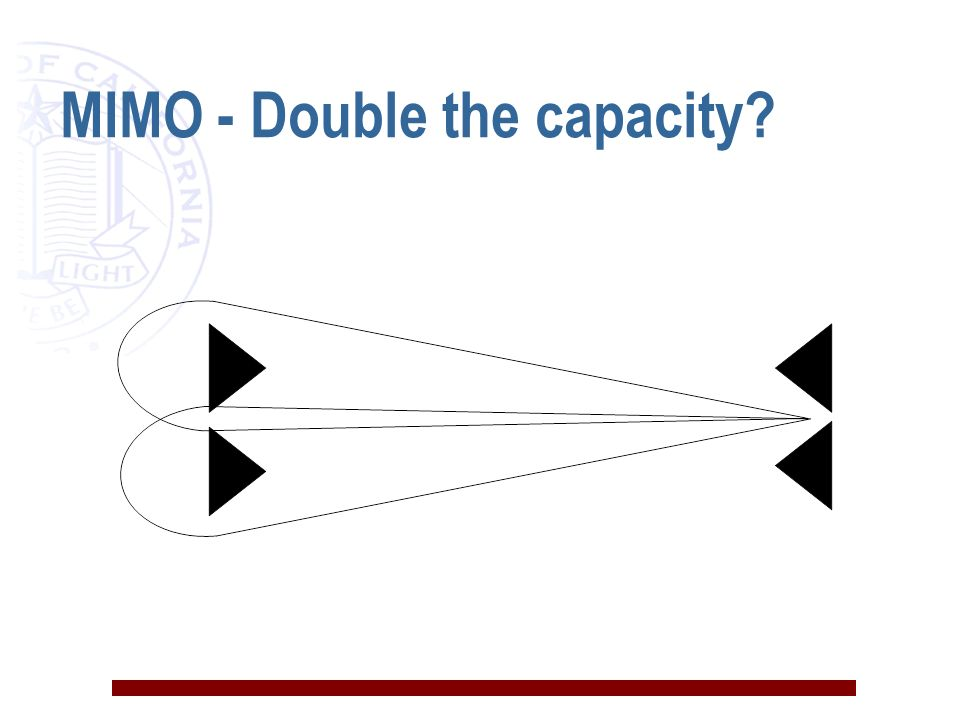 MIMO - Double the capacity