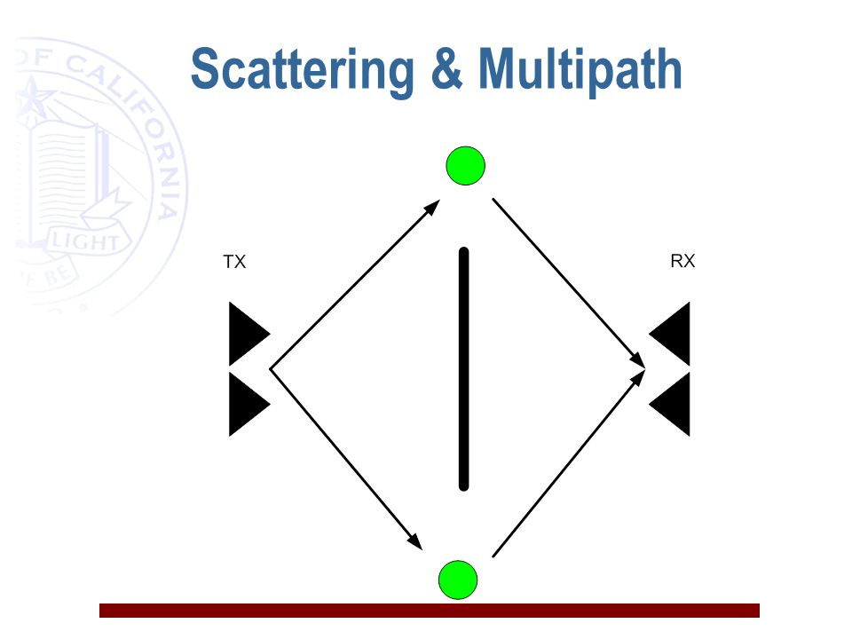 Scattering & Multipath