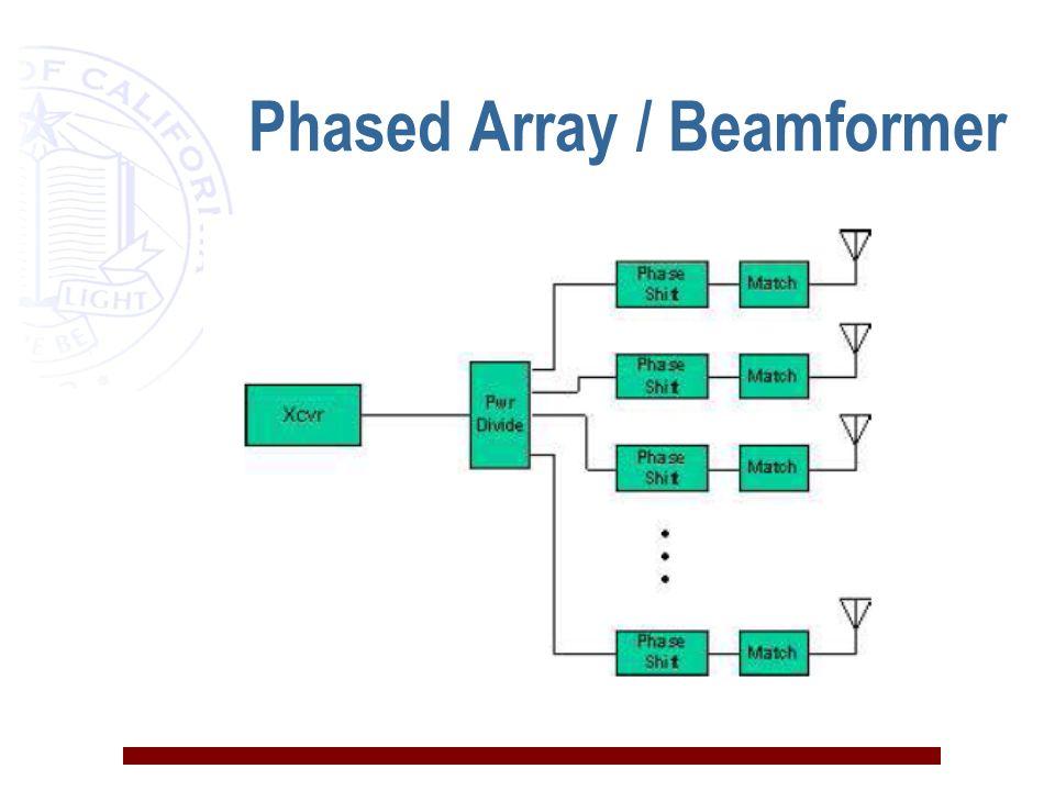 Beam Pattern & Gain Array Single Element Array gain = maximum power density relative to omni-directional antenna
