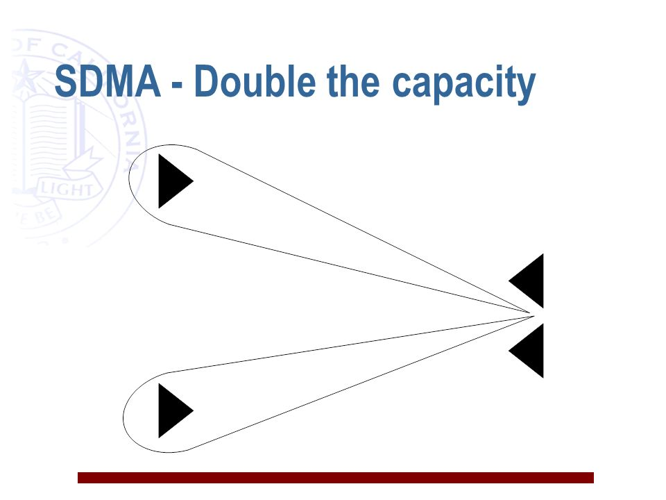 SDMA - Double the capacity
