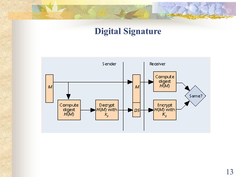 13 Digital Signature