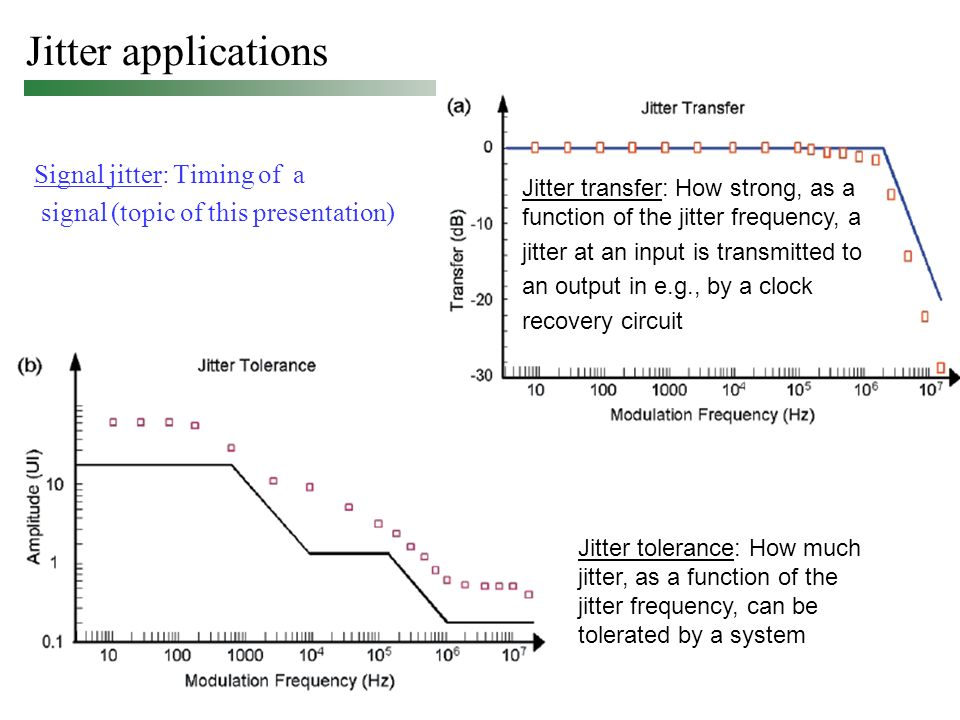 March 2007Pommerenke, Zhang 18 Jitter applications Signal jitter: Timing of a signal (topic of this presentation) Jitter tolerance: How much jitter, a