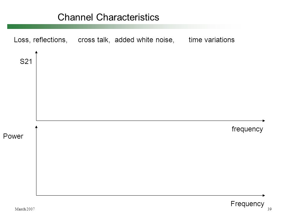 March 2007Pommerenke, Zhang 39 Channel Characteristics Loss, reflections, cross talk, added white noise, time variations frequency S21 Frequency Power